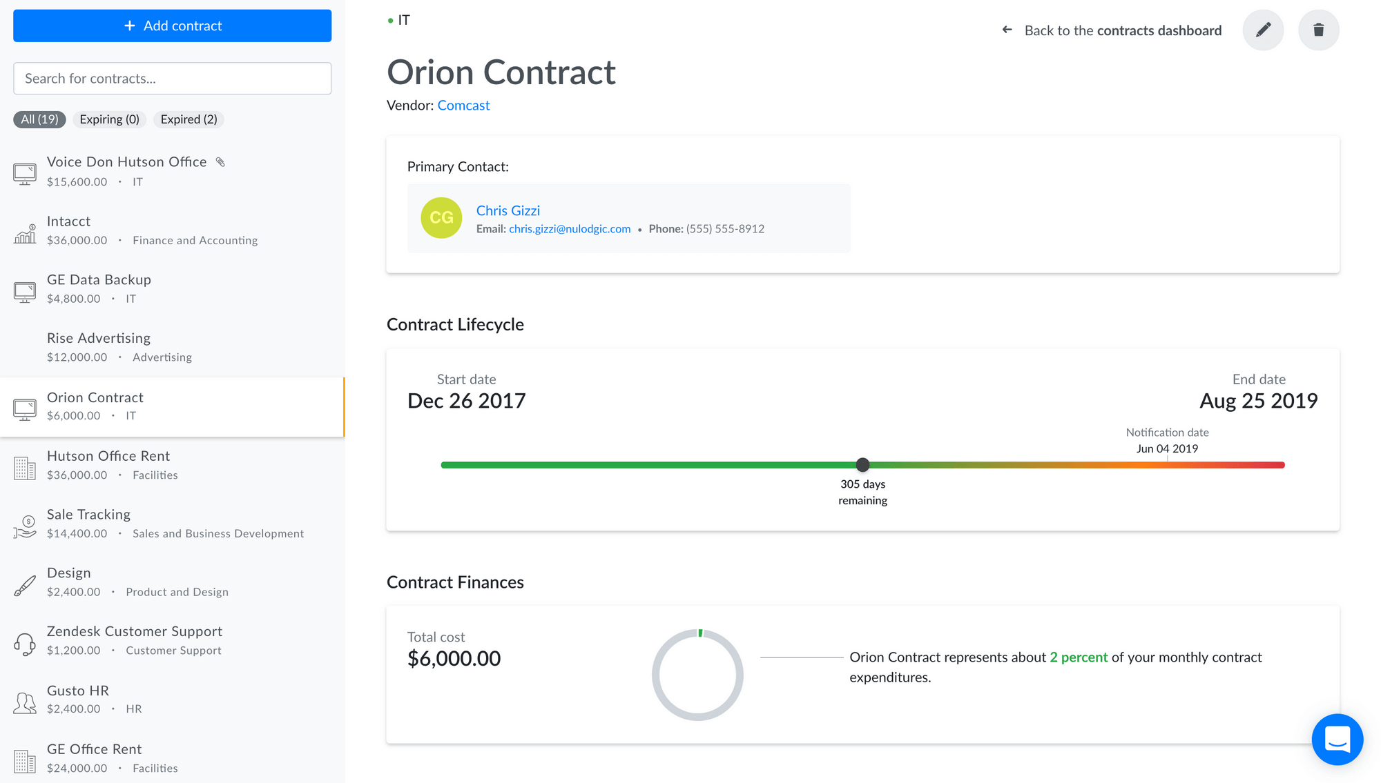 Contracts Show Page